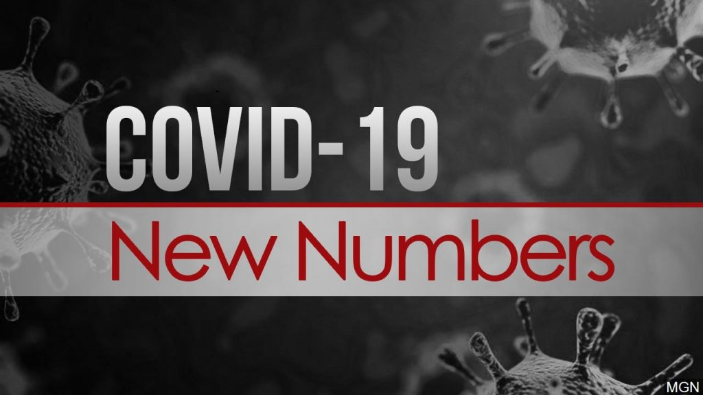 824 new COVID-19 cases sets record